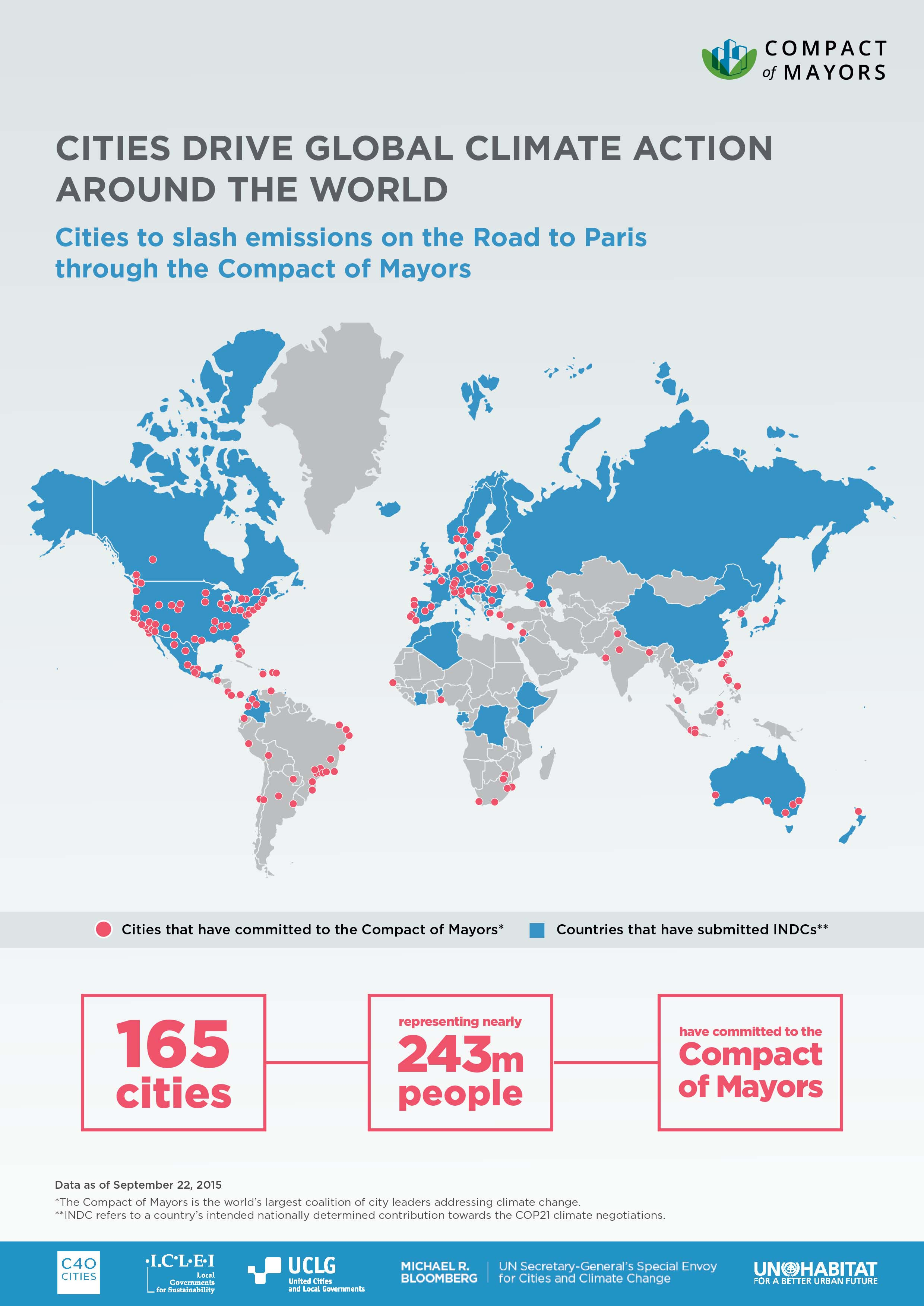 Climate Week Infographic