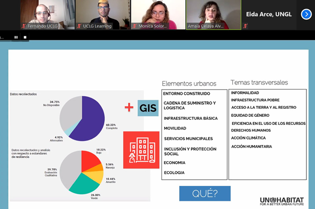 Learning tool and graphic shared in a zoom conference