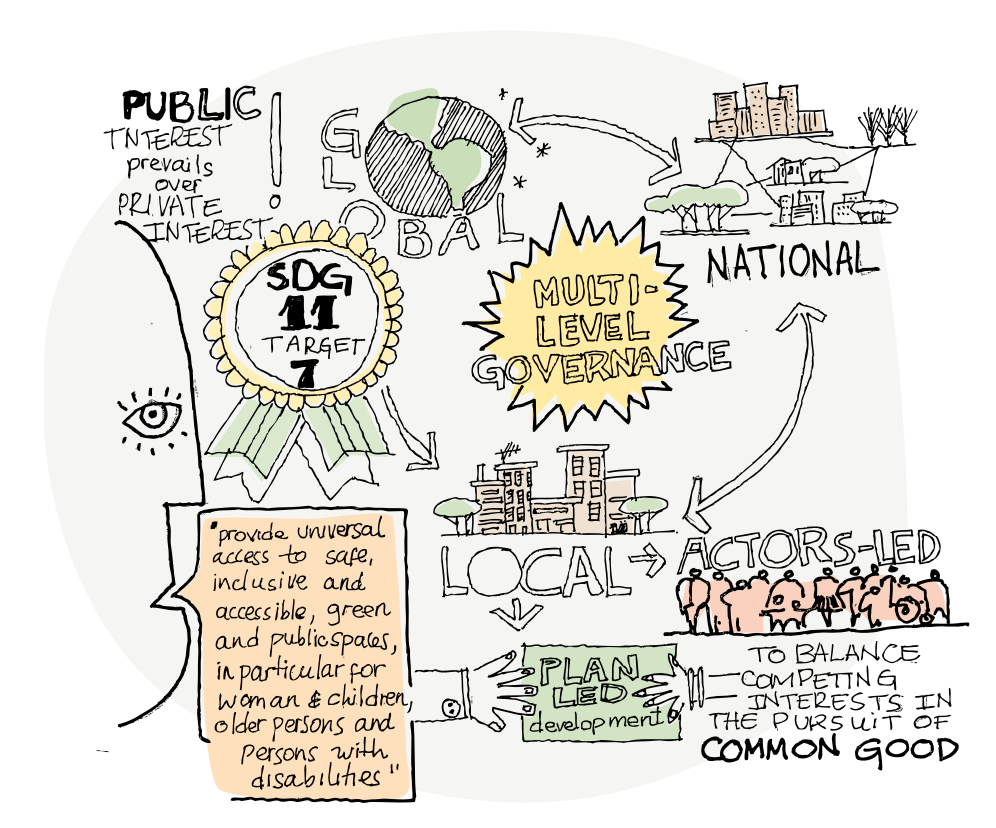 Public Space policy framework SDG 11