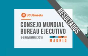 Resultados Madrid 2018